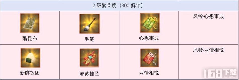 阴阳师缘结历练八种风铃搭配攻略