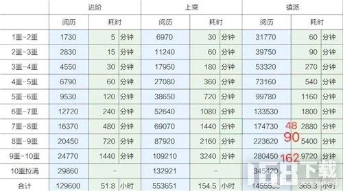 烟雨江湖行货商玩法详解 行货商机制详细说明