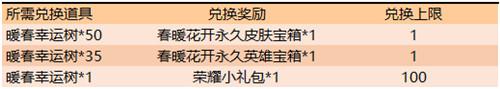 王者荣耀春暖第二期活动玩法攻略