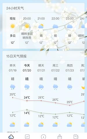 荔枝天气预报