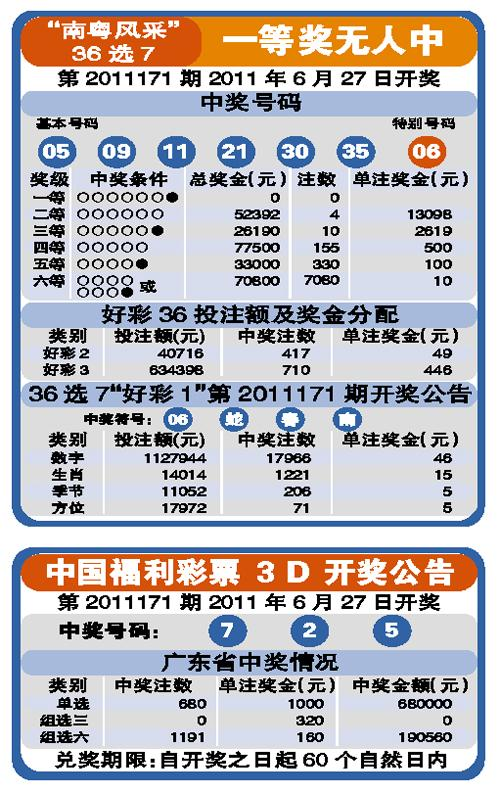 南粤风采36选7