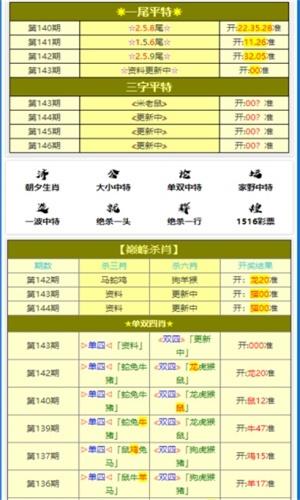 香港特选六肖六码期期准